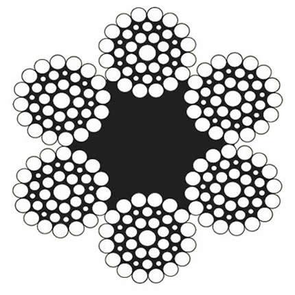 تفاوت سیم بکسل ساختار وارینگتون و سیل